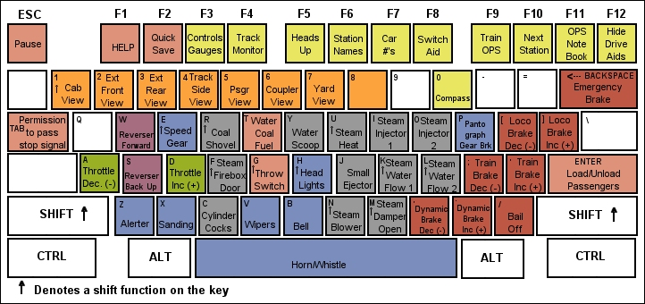 Keyboard Template